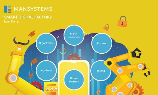 SMART Digital Factory