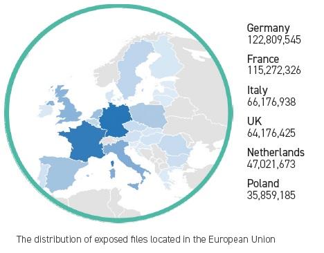 Datalek Europa